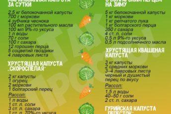 Как вкусно заквасить капусту
