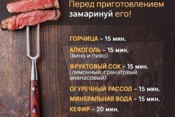 Учимся делать мясо мягким.
